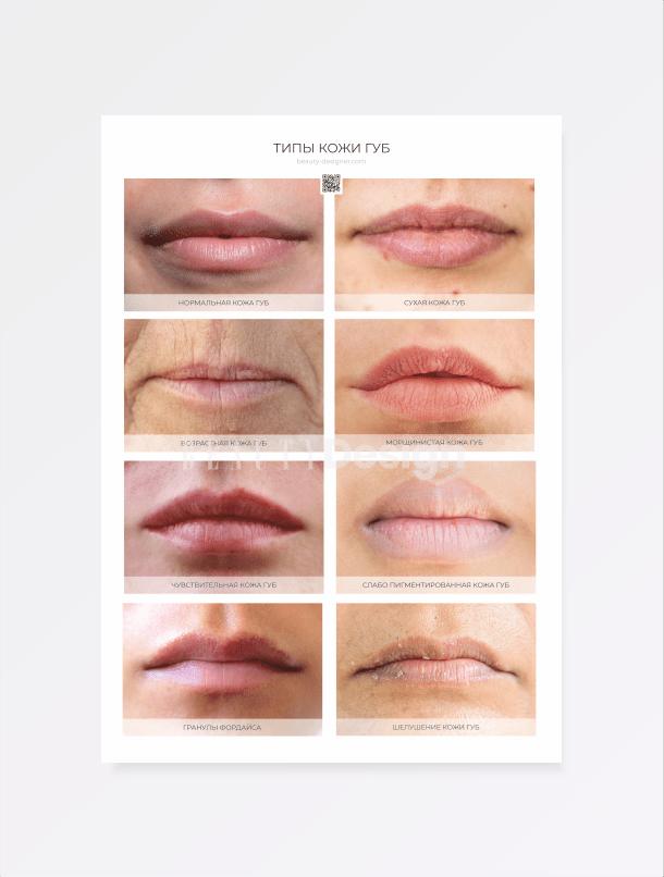 Тип кожи губ