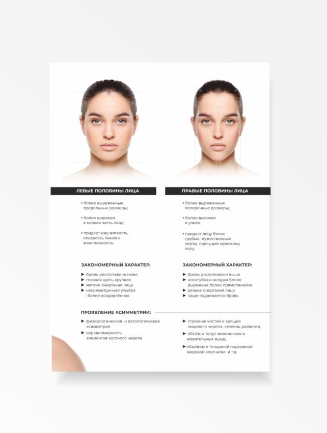 Учебное пособие. Симметрия и асимметрия лица